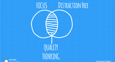Focus and being distraction free leads to quality thinking